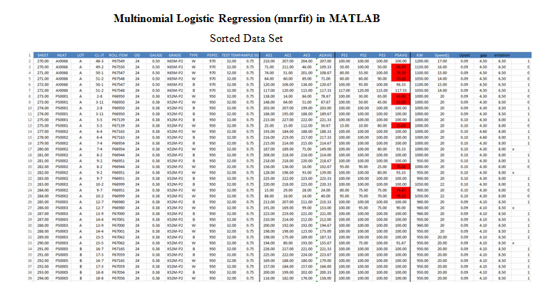 Some portion of the data in Excel