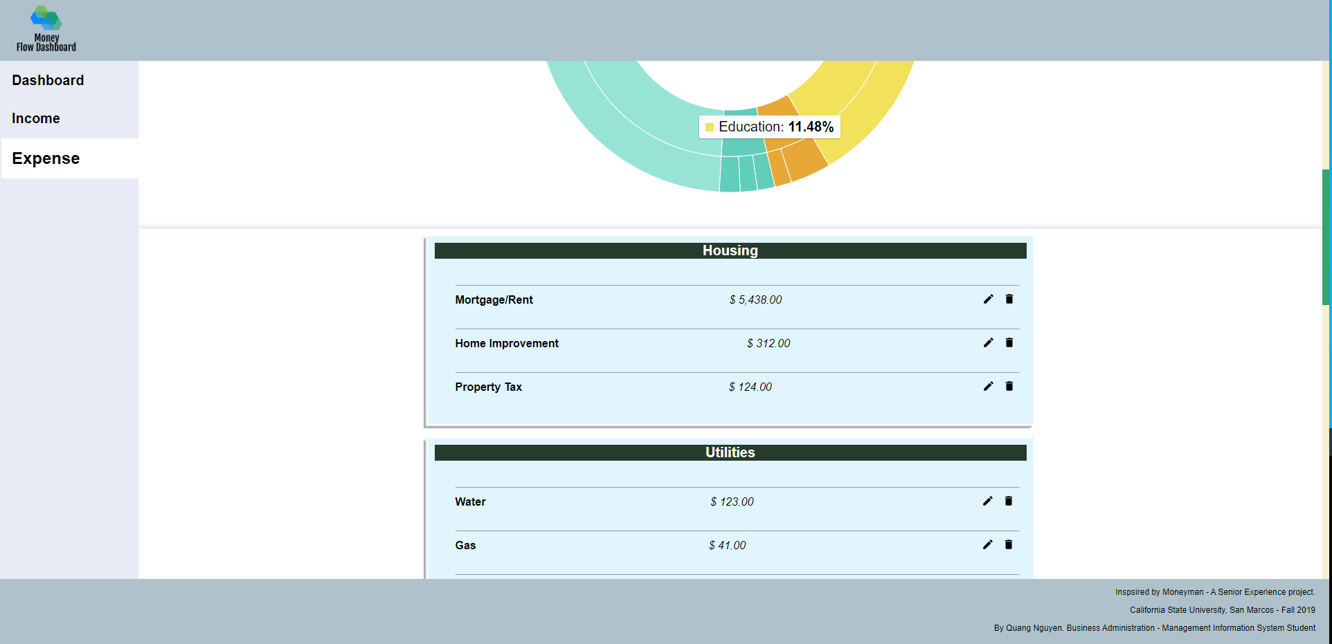Final Product View - Expense Page