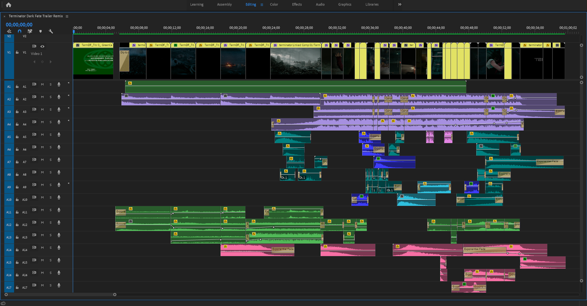 Timeline of my remixed trailer.
