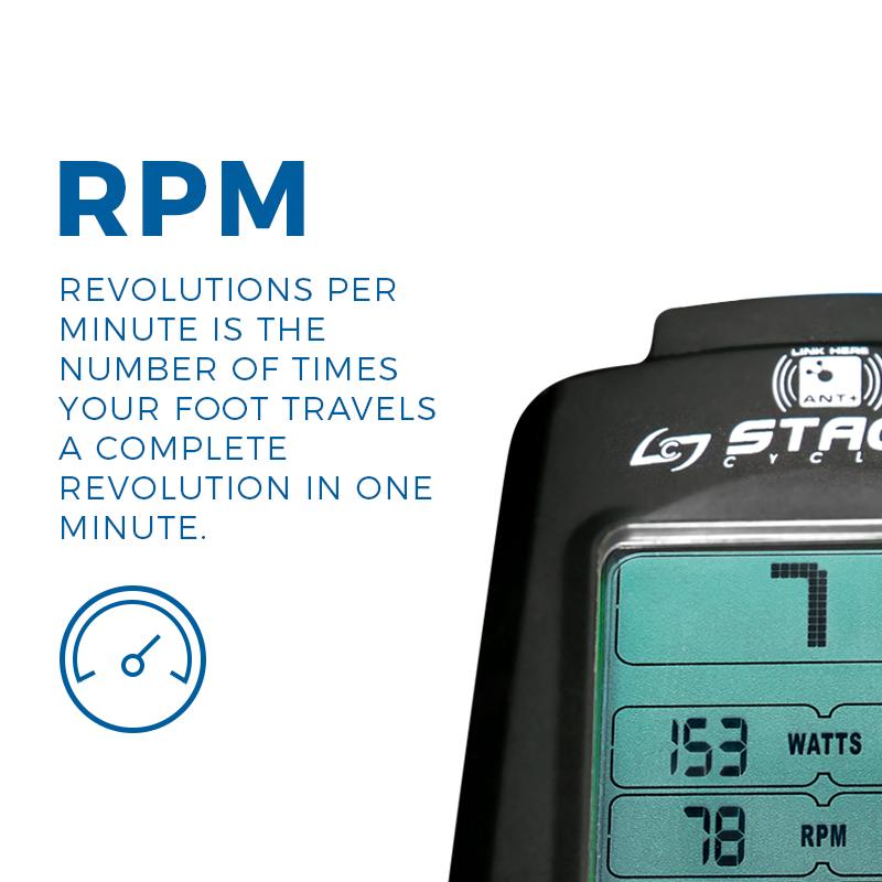 RPM Description