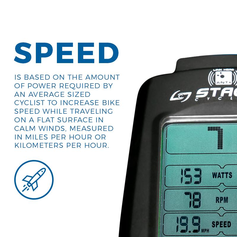 Speed Description