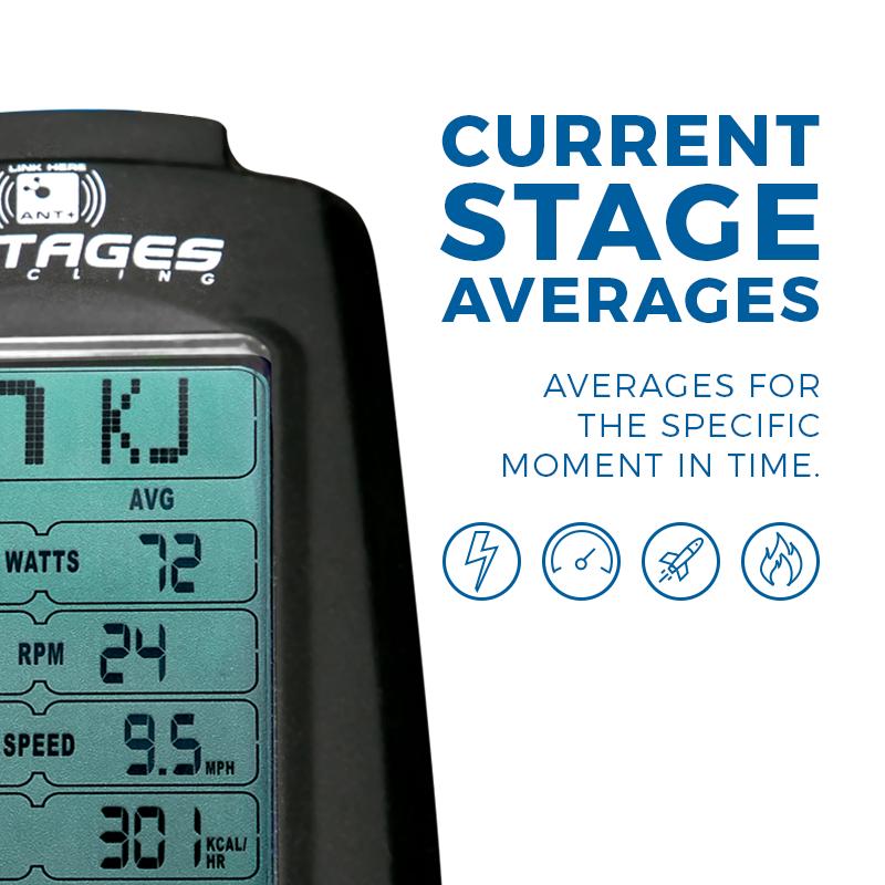 Current Stage Averages Description
