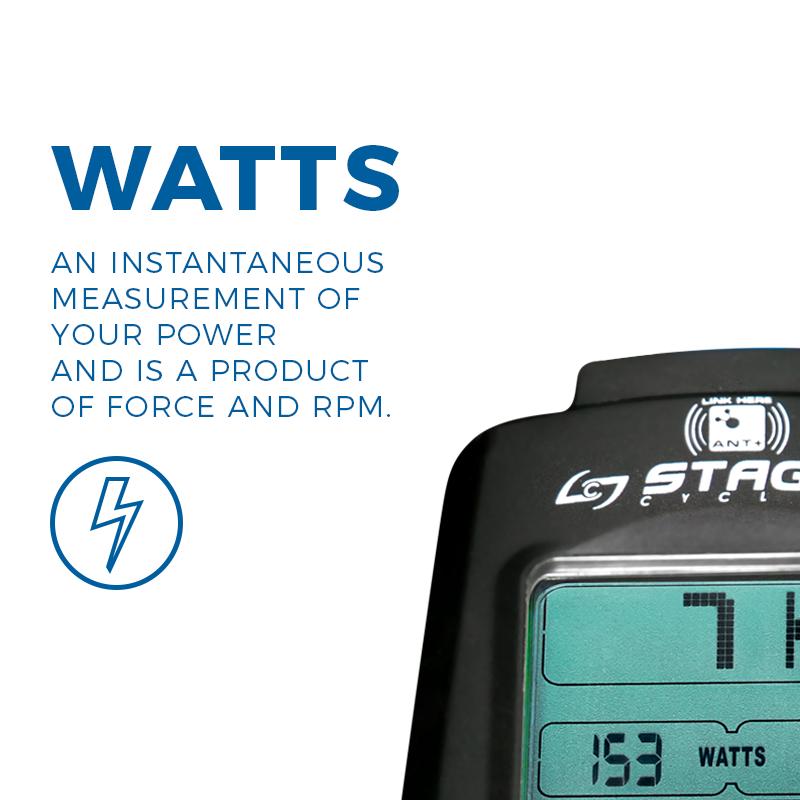 Watts Description
